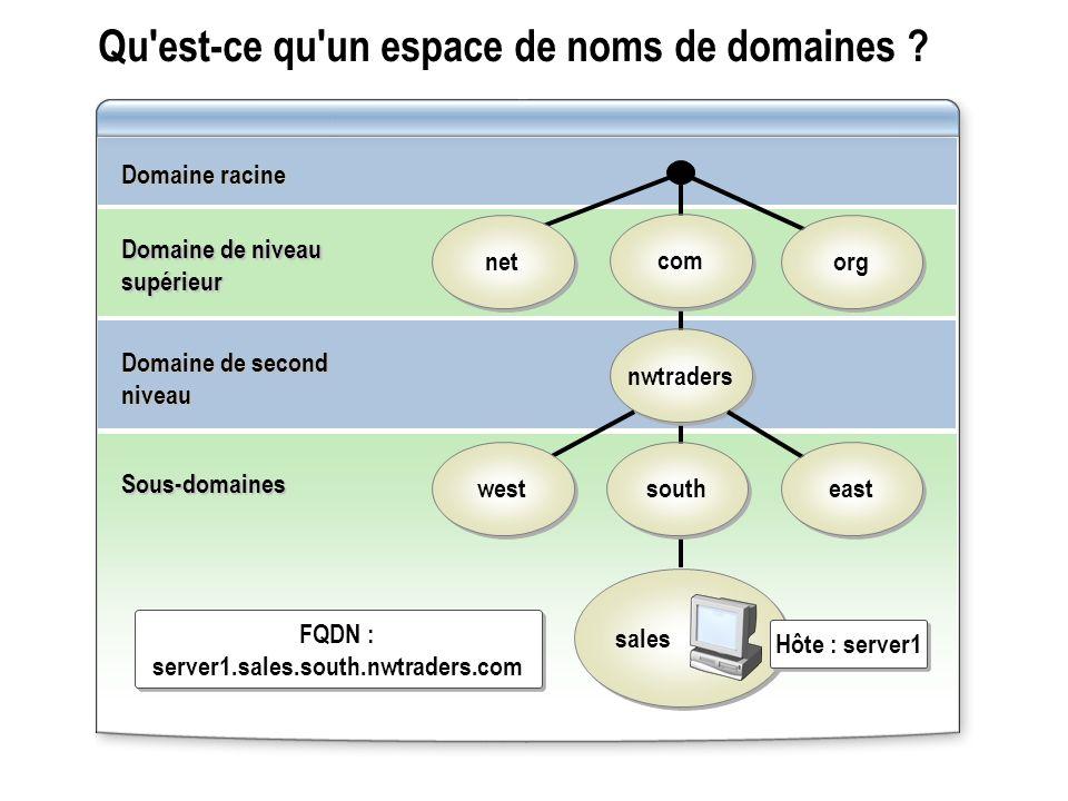 Comment configurer des zones de recherche directe et inversée L instructeur va vous montrer comment : Configurer une zone de recherche directe sur une zone principale Configurer une zone de stub de recherche directe Configurer une zone de recherche directe sur une zone secondaire Configurer une zone de recherche inversée sur une zone principale Configurer une zone de recherche inversée sur une zone secondaire Configurer une zone de recherche directe sur une zone principale Configurer une zone de stub de recherche directe Configurer une zone de recherche directe sur une zone secondaire Configurer une zone de recherche inversée sur une zone principale Configurer une zone de recherche inversée sur une zone secondaire