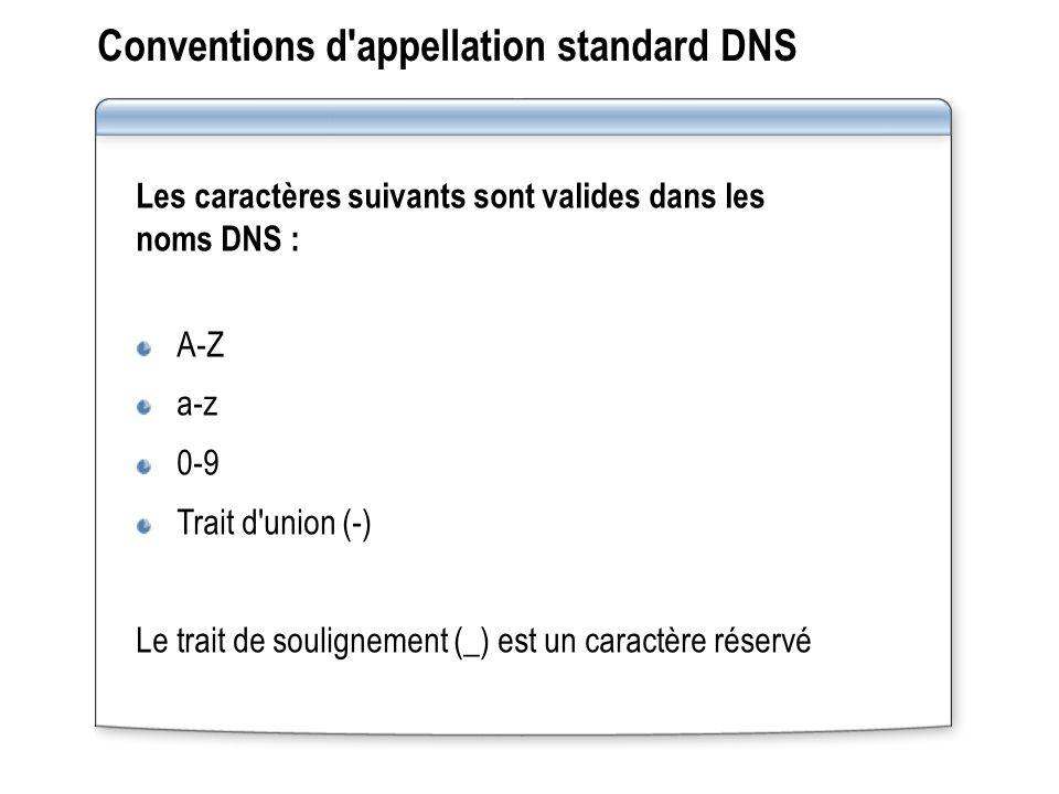 Conventions d appellation standard DNS Les caractères suivants sont valides dans les noms DNS : A-Z a-z 0-9 Trait d union (-) Le trait de soulignement (_) est un caractère réservé