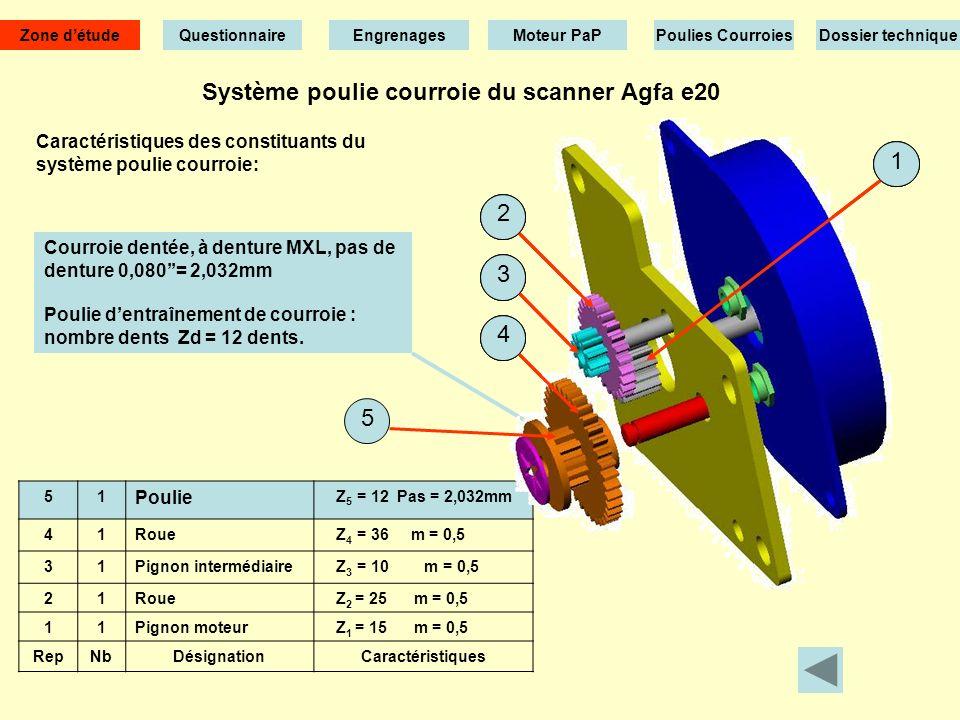 51 Poulie Z 5 = 12 Pas = 2,032mm 41Roue Z 4 = 36 m = 0,5 31Pignon intermédiaire Z 3 = 10 m = 0,5 21Roue Z 2 = 25 m = 0,5 11Pignon moteur Z 1 = 15 m = 0,5 RepNbDésignationCaractéristiques 1 2 3 4 Caractéristiques des constituants du système poulie courroie: Système poulie courroie du scanner Agfa e20 Courroie dentée, à denture MXL, pas de denture 0,080= 2,032mm Poulie dentraînement de courroie : nombre dents Zd = 12 dents.