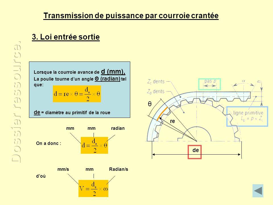 Transmission de puissance par courroie crantée 3. Loi entrée sortie de θ re Lorsque la courroie avance de d (mm), La poulie tourne dun angle Θ (radian