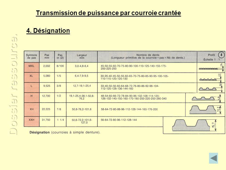 Transmission de puissance par courroie crantée 4. Désignation