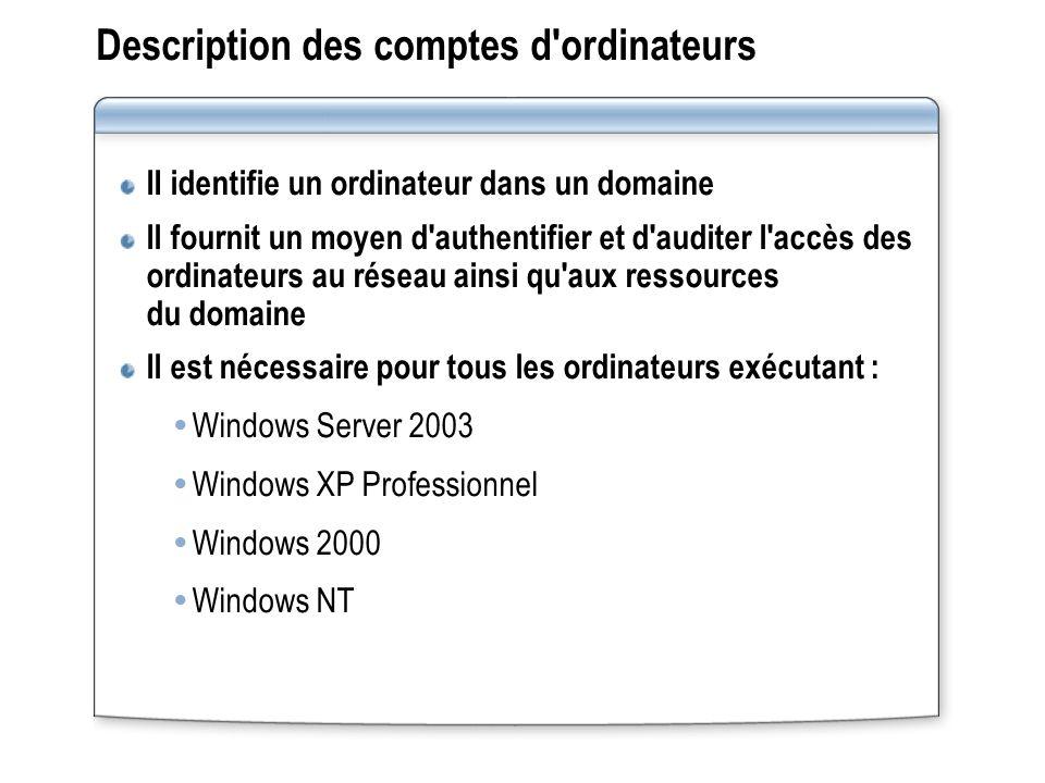 Description des comptes d ordinateurs II identifie un ordinateur dans un domaine Il fournit un moyen d authentifier et d auditer l accès des ordinateurs au réseau ainsi qu aux ressources du domaine Il est nécessaire pour tous les ordinateurs exécutant : Windows Server 2003 Windows XP Professionnel Windows 2000 Windows NT