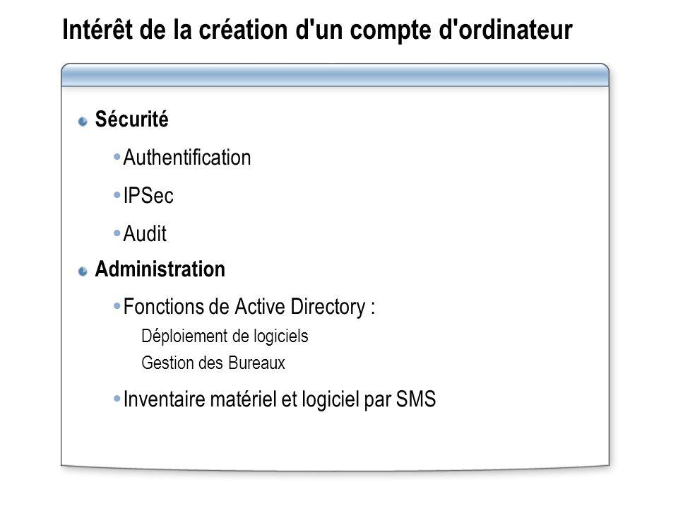Intérêt de la création d un compte d ordinateur Sécurité Authentification IPSec Audit Administration Fonctions de Active Directory : Déploiement de logiciels Gestion des Bureaux Inventaire matériel et logiciel par SMS
