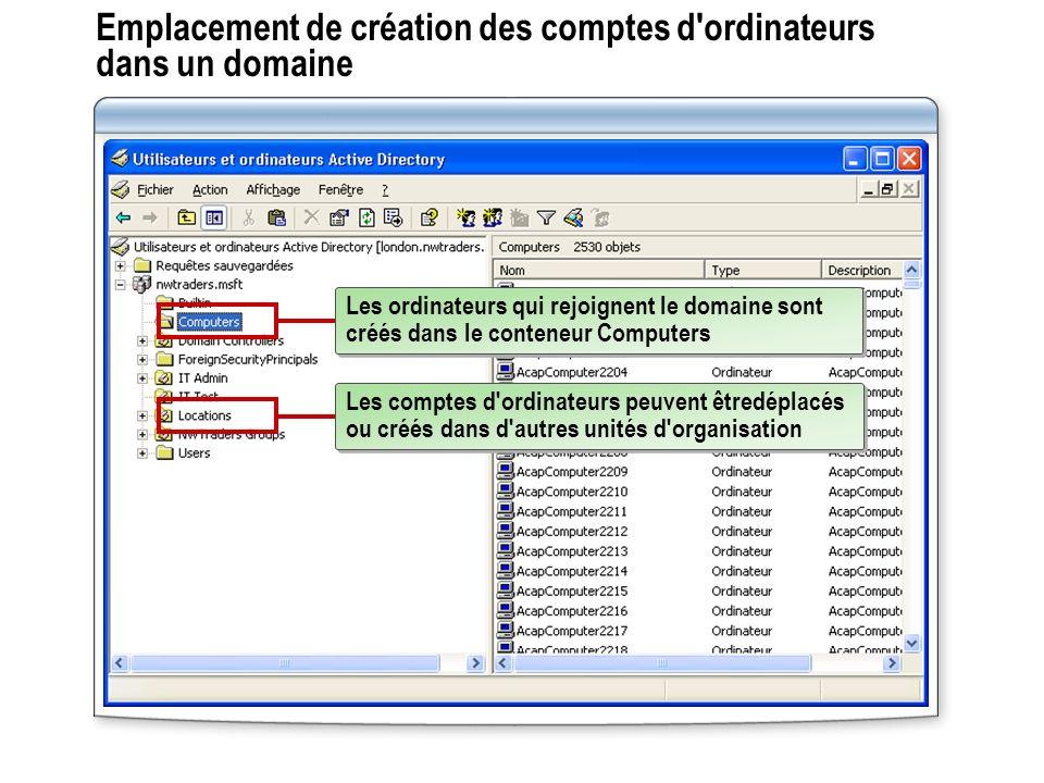 Emplacement de création des comptes d ordinateurs dans un domaine Les ordinateurs qui rejoignent le domaine sont créés dans le conteneur Computers Les comptes d ordinateurs peuvent êtredéplacés ou créés dans d autres unités d organisation