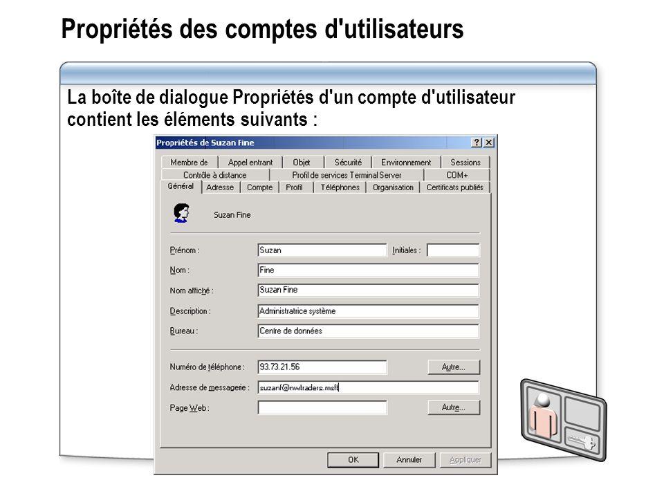 Propriétés des comptes d utilisateurs La boîte de dialogue Propriétés d un compte d utilisateur contient les éléments suivants :