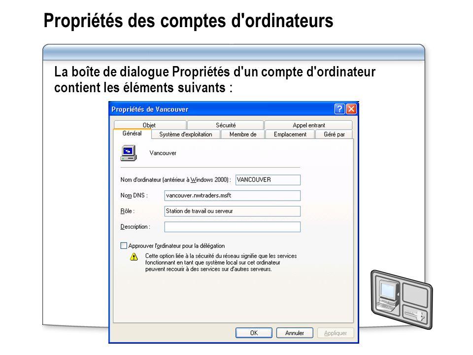 Propriétés des comptes d ordinateurs La boîte de dialogue Propriétés d un compte d ordinateur contient les éléments suivants :