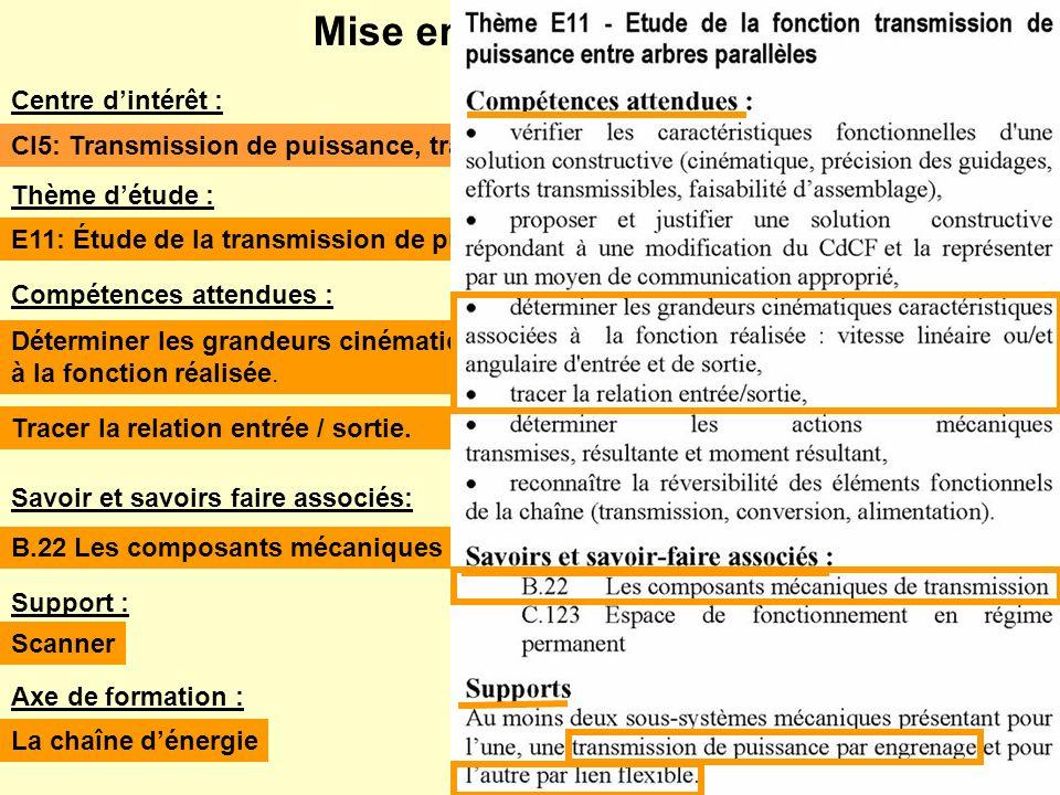 Centres dIntérêt : Axes de formation: chaîne dinformation Représentation Analyse fonctionnelle CI2CI3CI4CI5CI6CI7CI8CI9CI10 chaîne dénergie CI11CI12CI