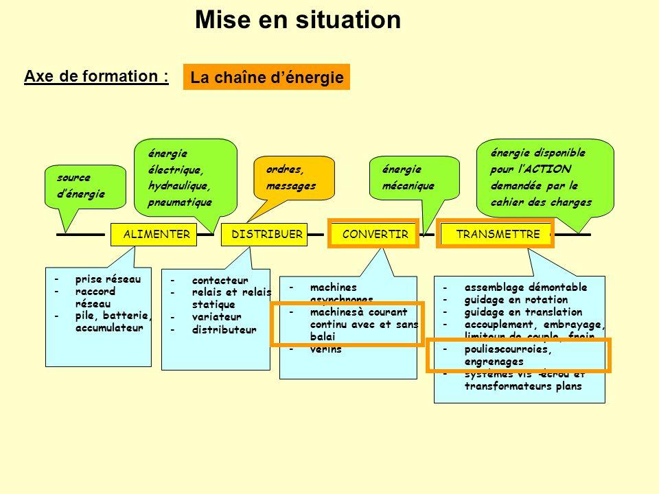 Axe de formation : Mise en situation La chaîne dénergie