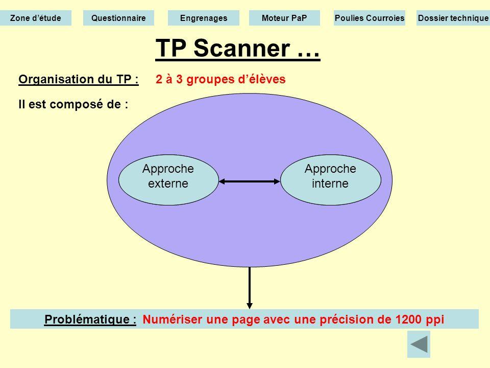 Vérifions la résolution du scanner laide de la maquette numérique.