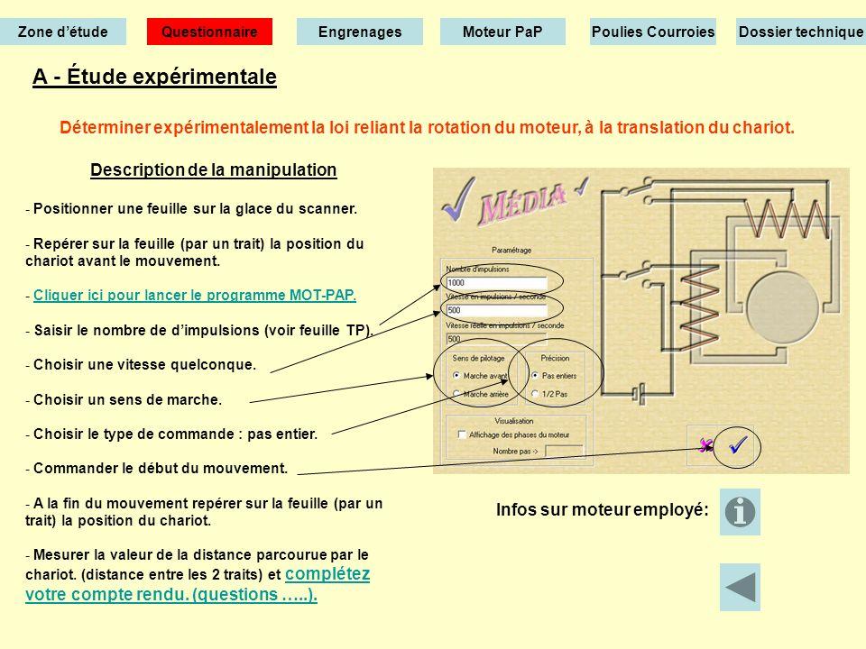 A - Étude expérimentale Description de la manipulation - Positionner une feuille sur la glace du scanner.