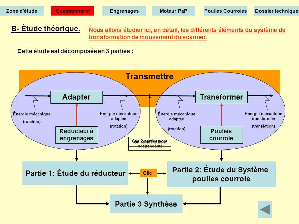 Transmettre Partie 1: Étude du réducteur B- Étude théorique.