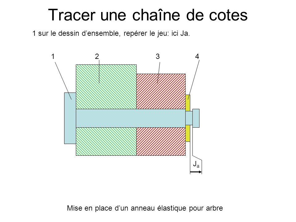 Tracer une chaîne de cotes 1234 Mise en place dun anneau élastique pour arbre JaJa 1 sur le dessin densemble, repérer le jeu: ici Ja.