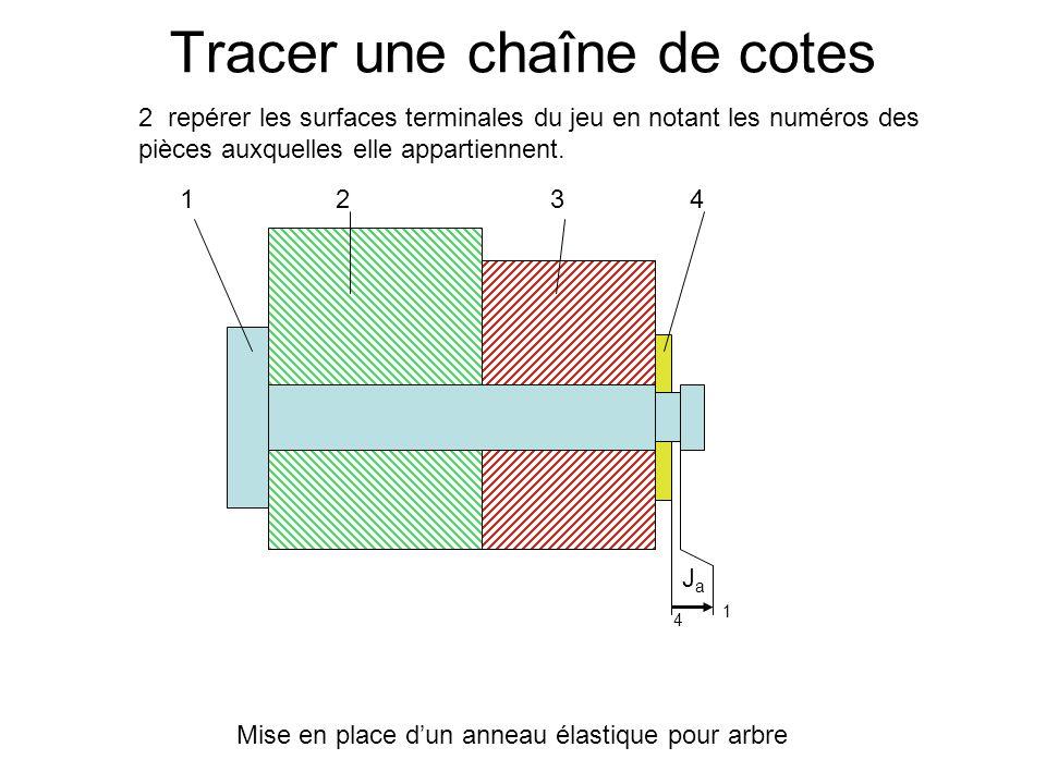 Tracer une chaîne de cotes 1234 Mise en place dun anneau élastique pour arbre 1 4 JaJa 2 repérer les surfaces terminales du jeu en notant les numéros