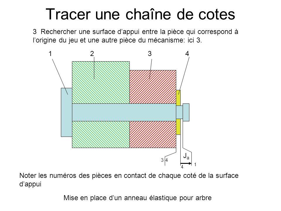Tracer une chaîne de cotes 1234 Mise en place dun anneau élastique pour arbre 1 4 43 JaJa 3 Rechercher une surface dappui entre la pièce qui correspon