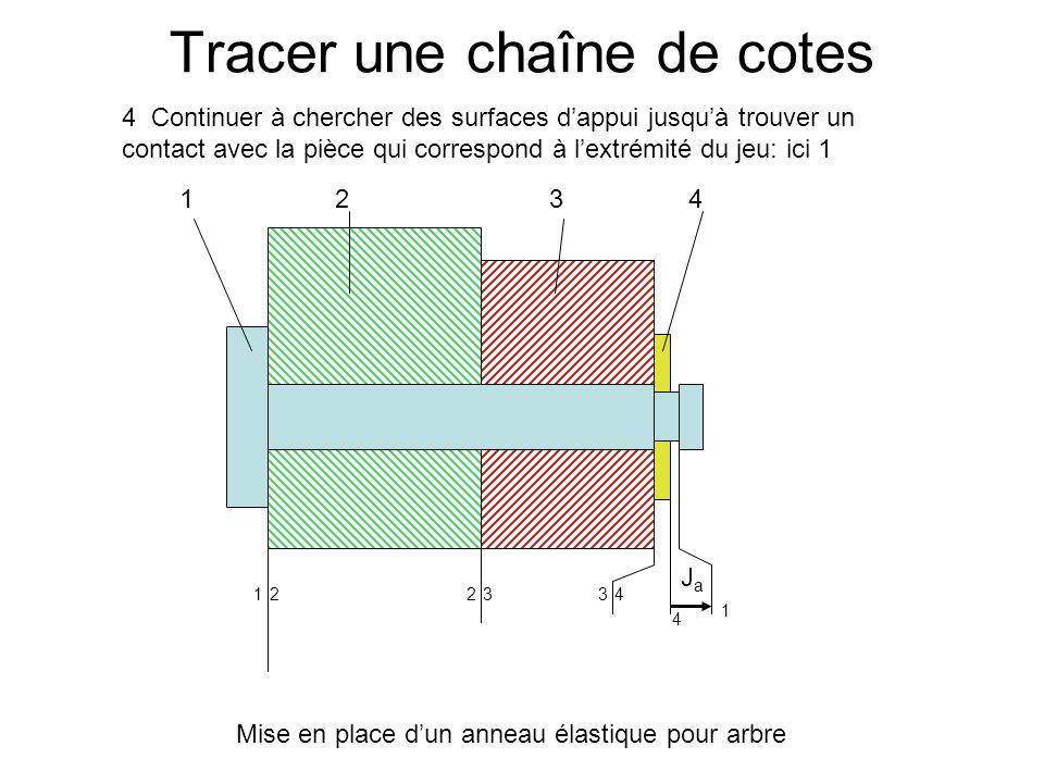 Tracer une chaîne de cotes 1234 Mise en place dun anneau élastique pour arbre 1 4 433212 JaJa 4 Continuer à chercher des surfaces dappui jusquà trouve