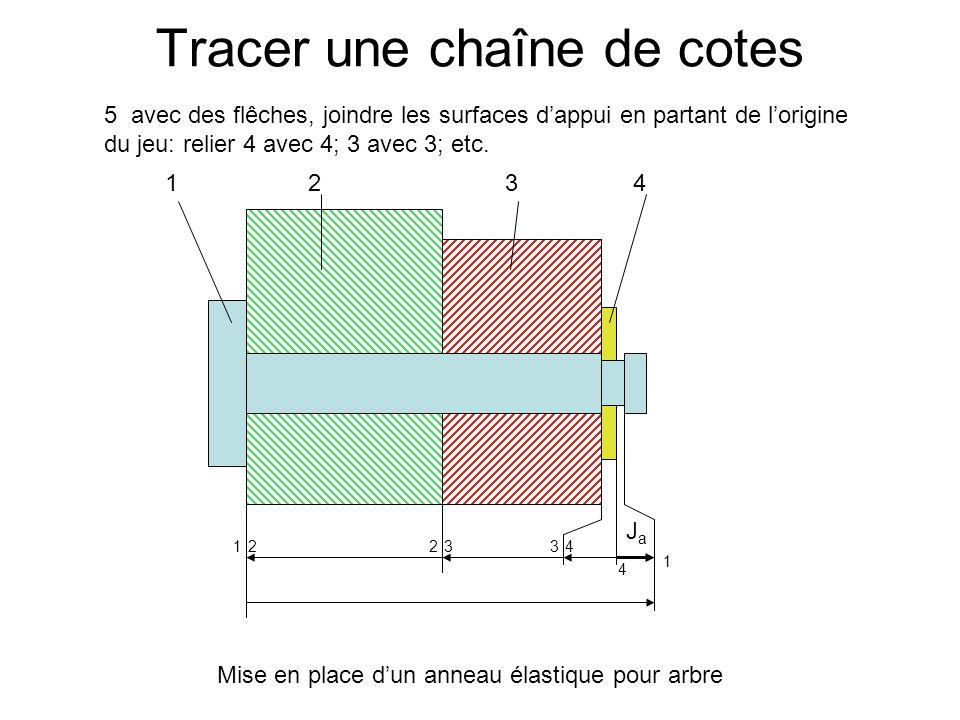 Tracer une chaîne de cotes 1234 Mise en place dun anneau élastique pour arbre 1 4 433212 JaJa 5 avec des flêches, joindre les surfaces dappui en parta