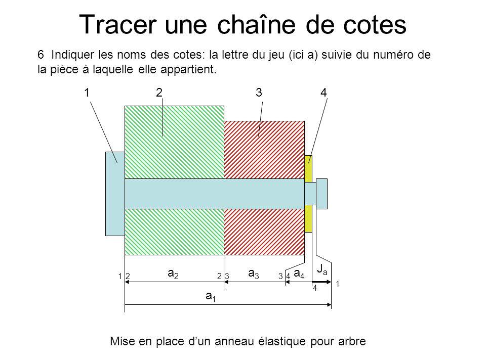 Tracer une chaîne de cotes 1234 Mise en place dun anneau élastique pour arbre 1 4 433212 JaJa a4a4 a3a3 a2a2 a1a1 6 Indiquer les noms des cotes: la le