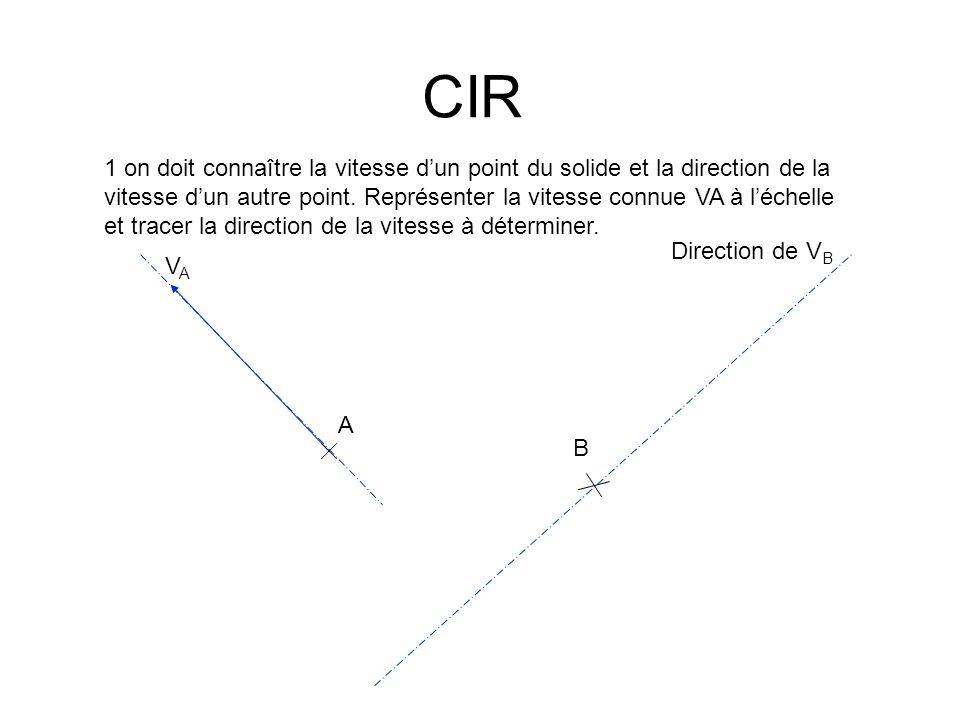 CIR A B VAVA Direction de V B 2 tracer les perpendiculaires aux directions des vitesses en A et B