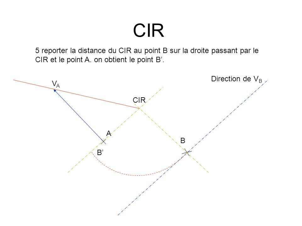 A B VAVA Direction de V B 6 tracer la parallèle à V A passant par B jusquà lintersection avec la droite de répartition linéaire des vitesses.