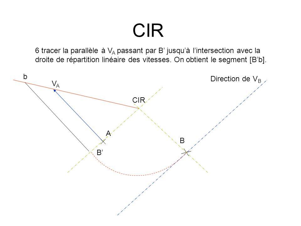 A B VAVA Direction de V B 6 tracer la parallèle à V A passant par B jusquà lintersection avec la droite de répartition linéaire des vitesses. On obtie