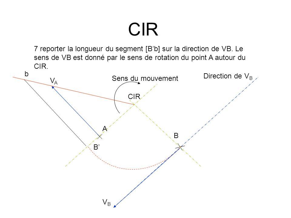 A B VAVA Direction de V B 7 reporter la longueur du segment [Bb] sur la direction de VB. Le sens de VB est donné par le sens de rotation du point A au