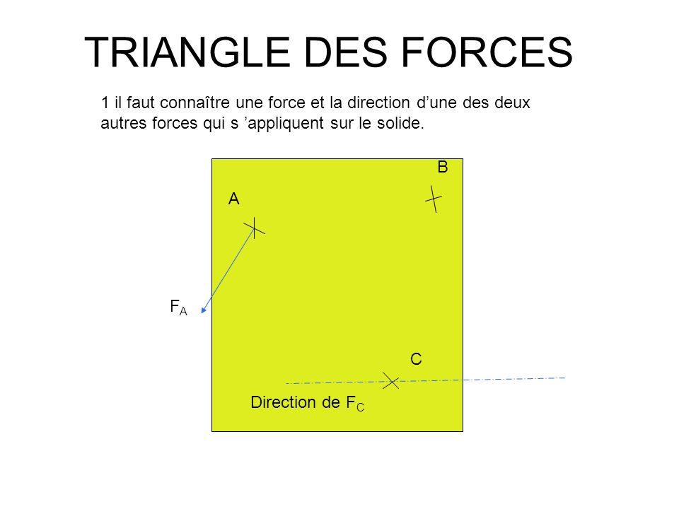 TRIANGLE DES FORCES A B C FAFA Direction de F C 1 il faut connaître une force et la direction dune des deux autres forces qui s appliquent sur le soli
