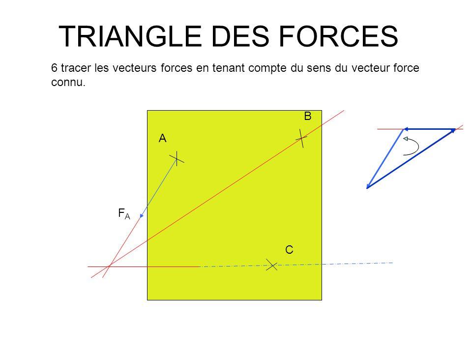TRIANGLE DES FORCES A B C FAFA 6 tracer les vecteurs forces en tenant compte du sens du vecteur force connu.