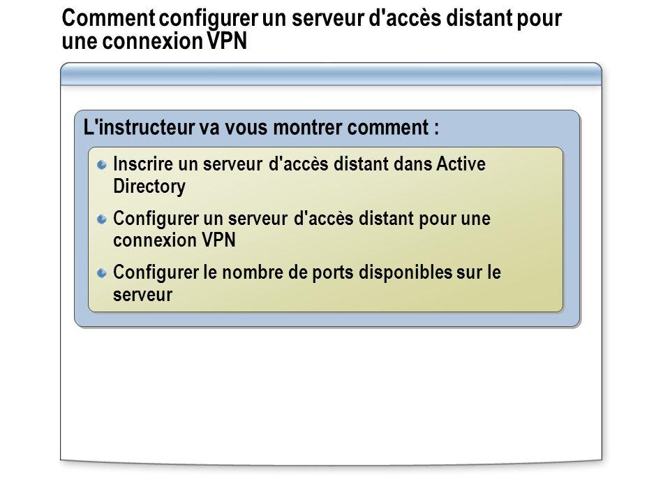 Comment configurer un serveur d'accès distant pour une connexion VPN L'instructeur va vous montrer comment : Inscrire un serveur d'accès distant dans