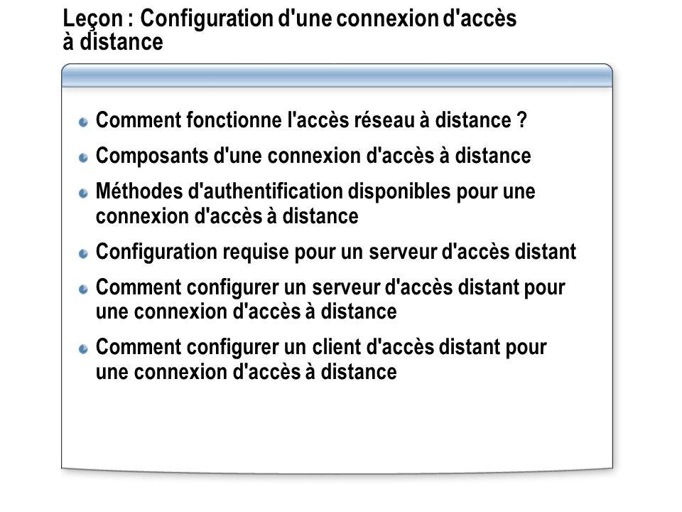 Leçon : Configuration d'une connexion d'accès à distance Comment fonctionne l'accès réseau à distance ? Composants d'une connexion d'accès à distance