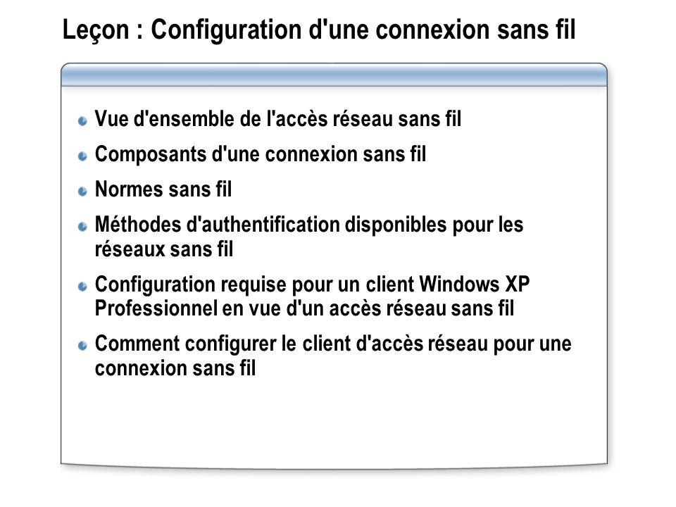 Leçon : Configuration d'une connexion sans fil Vue d'ensemble de l'accès réseau sans fil Composants d'une connexion sans fil Normes sans fil Méthodes