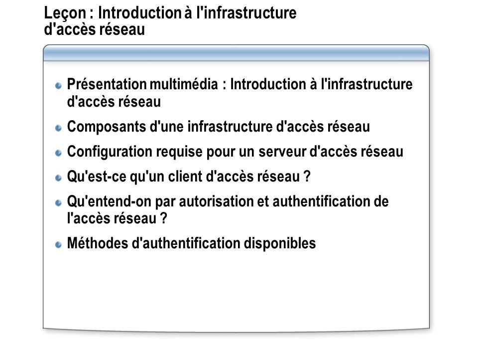 Leçon : Introduction à l'infrastructure d'accès réseau Présentation multimédia : Introduction à l'infrastructure d'accès réseau Composants d'une infra