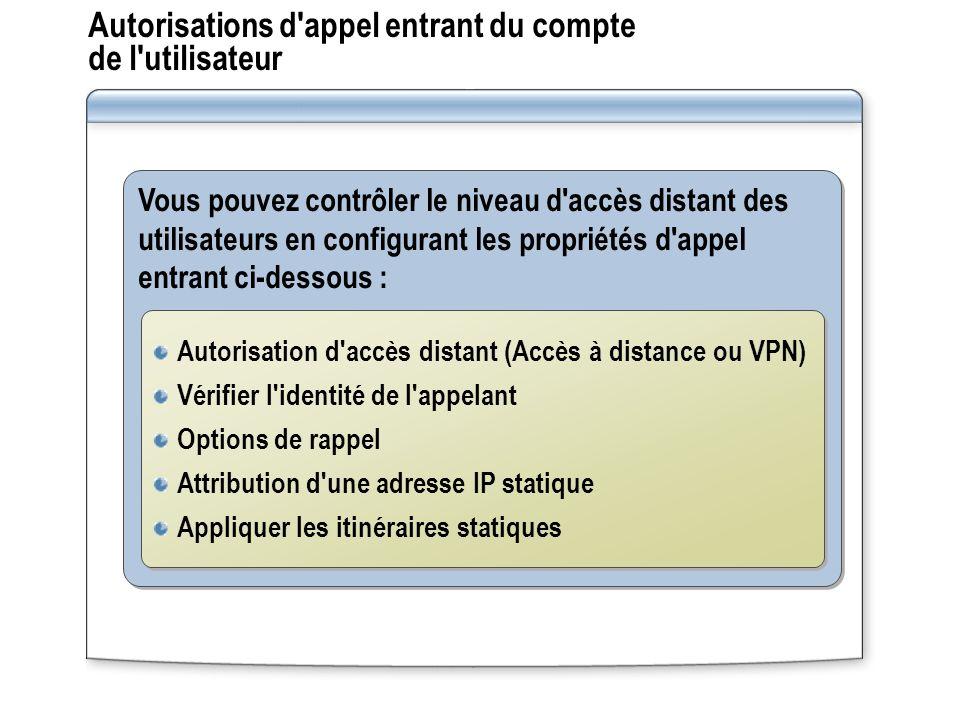Autorisations d'appel entrant du compte de l'utilisateur Vous pouvez contrôler le niveau d'accès distant des utilisateurs en configurant les propriété