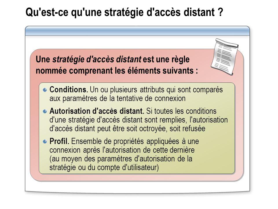 Qu'est-ce qu'une stratégie d'accès distant ? Une stratégie d'accès distant est une règle nommée comprenant les éléments suivants : Conditions. Un ou p
