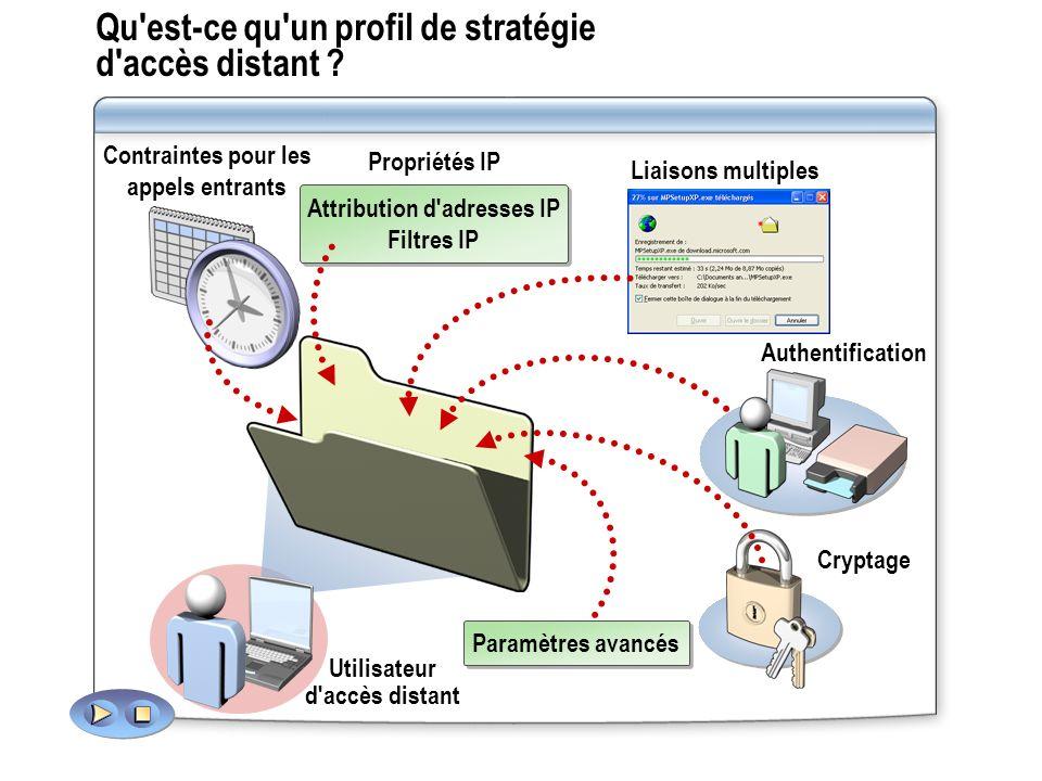 Qu'est-ce qu'un profil de stratégie d'accès distant ? Contraintes pour les appels entrants Propriétés IP Attribution d'adresses IP Filtres IP Attribut