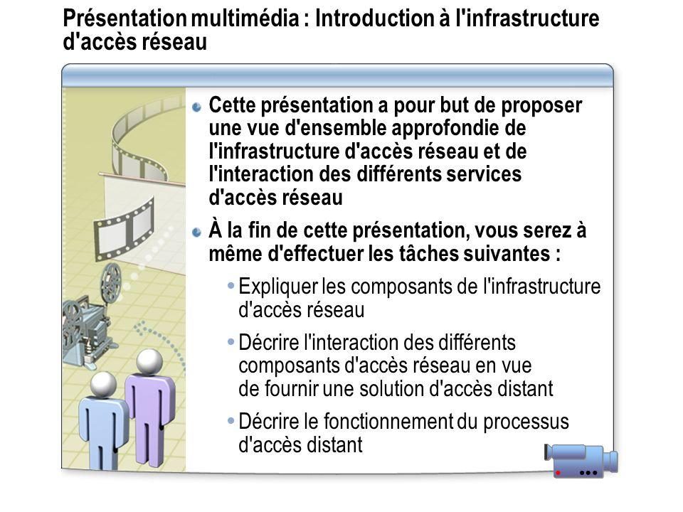 Présentation multimédia : Introduction à l'infrastructure d'accès réseau Cette présentation a pour but de proposer une vue d'ensemble approfondie de l