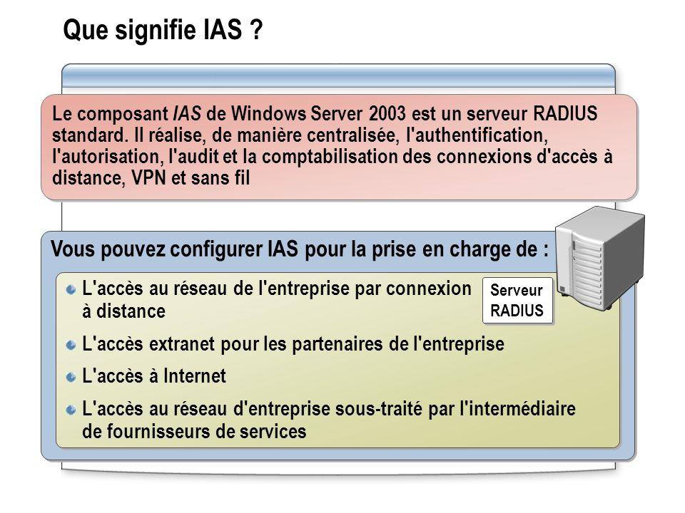 Que signifie IAS ? Le composant IAS de Windows Server 2003 est un serveur RADIUS standard. Il réalise, de manière centralisée, l'authentification, l'a