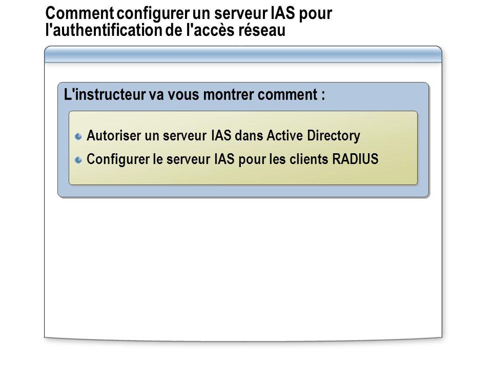 Comment configurer un serveur IAS pour l'authentification de l'accès réseau L'instructeur va vous montrer comment : Autoriser un serveur IAS dans Acti