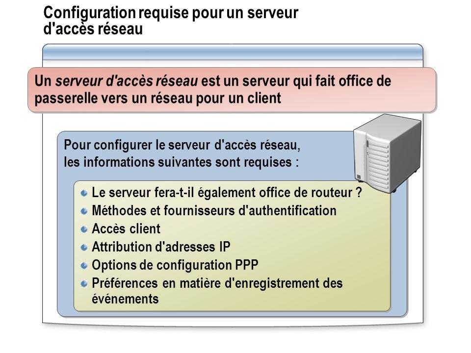 Configuration requise pour un serveur d'accès réseau Pour configurer le serveur d'accès réseau, les informations suivantes sont requises : Pour config