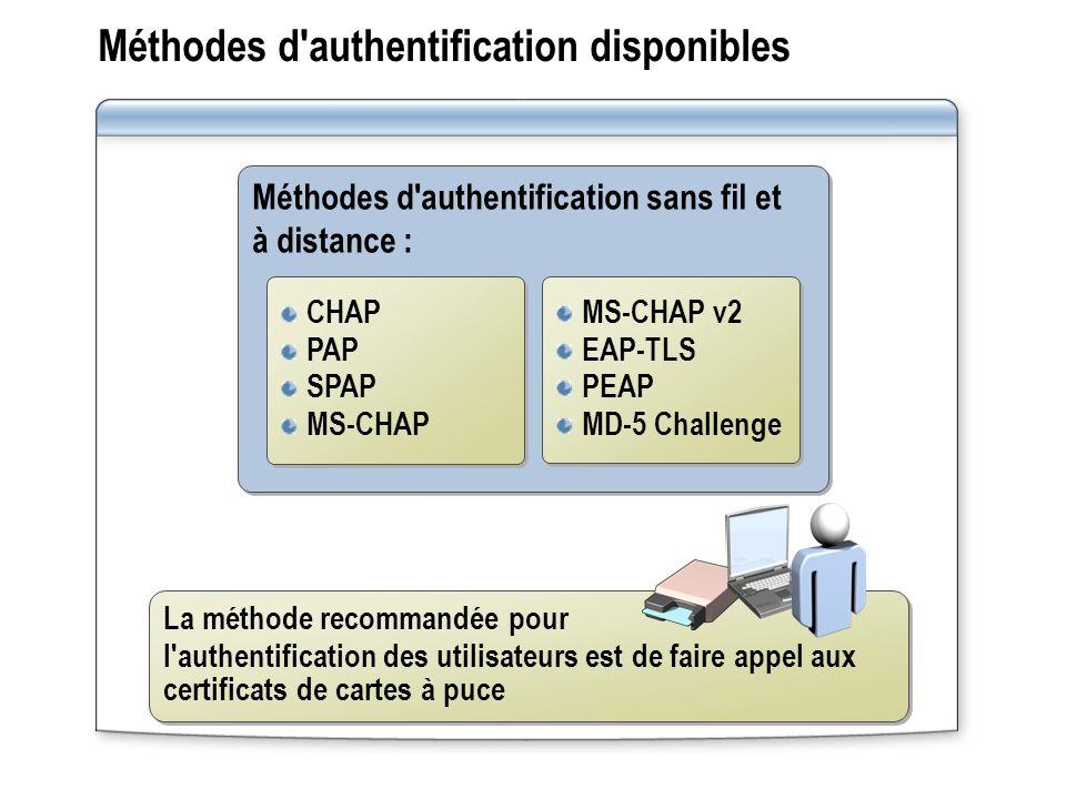 Méthodes d authentification disponibles pour les réseaux sans fil Méthodes d authentification 802.1x Description EAP-MS-CHAP v2 Authentification mutuelle Utilise des certificats pour l authentification du serveur et des informations d identification basées sur un mot de passe pour l authentification du client EAP-TLS Effectue une authentification mutuelle.