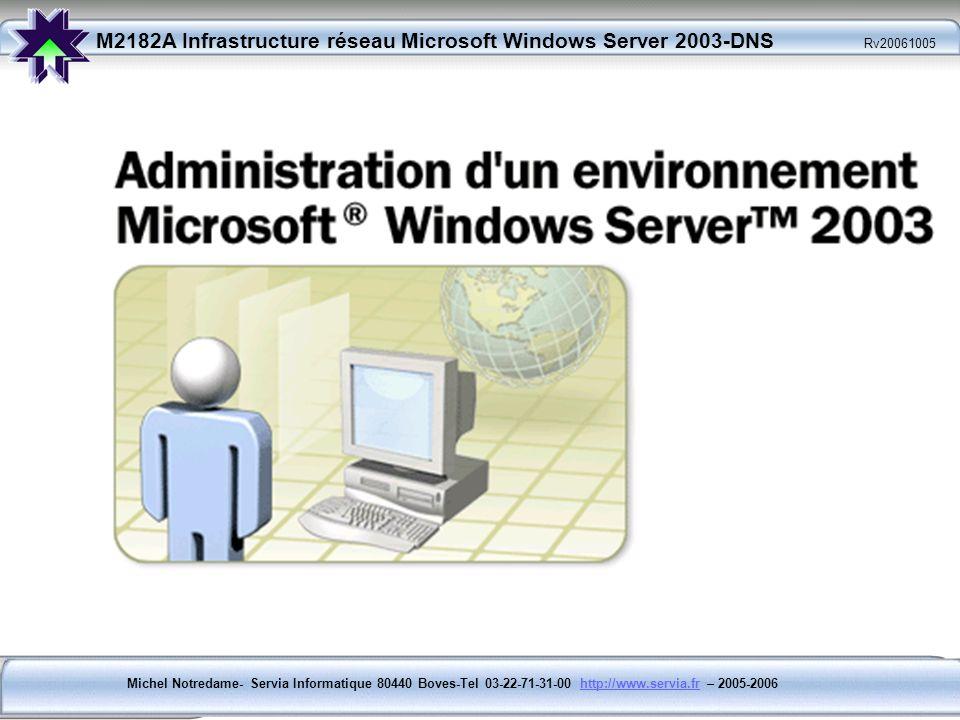 Michel Notredame- Servia Informatique 80440 Boves-Tel 03-22-71-31-00 http://www.servia.fr – 2005-2006http://www.servia.fr M2182A Infrastructure réseau Microsoft Windows Server 2003-DNS Rv20061005 Cursus de Certifications Informatiques Microsoft Serveur 2003 MCP MCSA MCSE 8 Modules 5 Examens DuréeOptions M21445 JMCSA/CP M214970-2903 JMCSA/CP M21772 JMCSA M2182702915 JMCSA M22232 JMCSA/CP M261570-2704 JMCSA/CP SECURITE M216070-2273 JMCSA M2304702995 JMCSA 8 Modules 5 Examens DuréeOptions M21445 JMCSA/SE M214970-2903 JMCSA/SE M21772 JMCSA/SE M2182702915 JMCSA/SE M218970-2935 JMCSE M219470-2945 JMCSE M22232 JMCSA/SE M261570-2704 JMCSA/SE SECURITE M216070-2273 JMCSA/SE M211370-2983 JMCSE M2304702995 JMCSA/SE 29 J 42 J 15 J