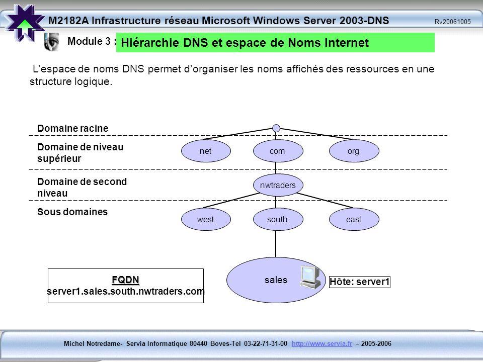 Michel Notredame- Servia Informatique 80440 Boves-Tel 03-22-71-31-00 http://www.servia.fr – 2005-2006http://www.servia.fr M2182A Infrastructure réseau