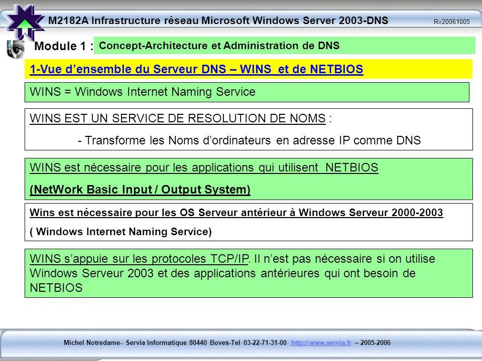 Michel Notredame- Servia Informatique 80440 Boves-Tel 03-22-71-31-00 http://www.servia.fr – 2005-2006http://www.servia.fr M2182A Infrastructure réseau Microsoft Windows Server 2003-DNS Rv20061005 Module 1 :Concept-Architecture et Administration de DNS 1-Vue densemble du Serveur DNS – WINS et de NETBIOS NETBIOS est linterface de programmation dapplication (API) : ° Il permet la résolution de noms dordinateurs et le transfert dinformations au serveur WINS entre ordinateurs.