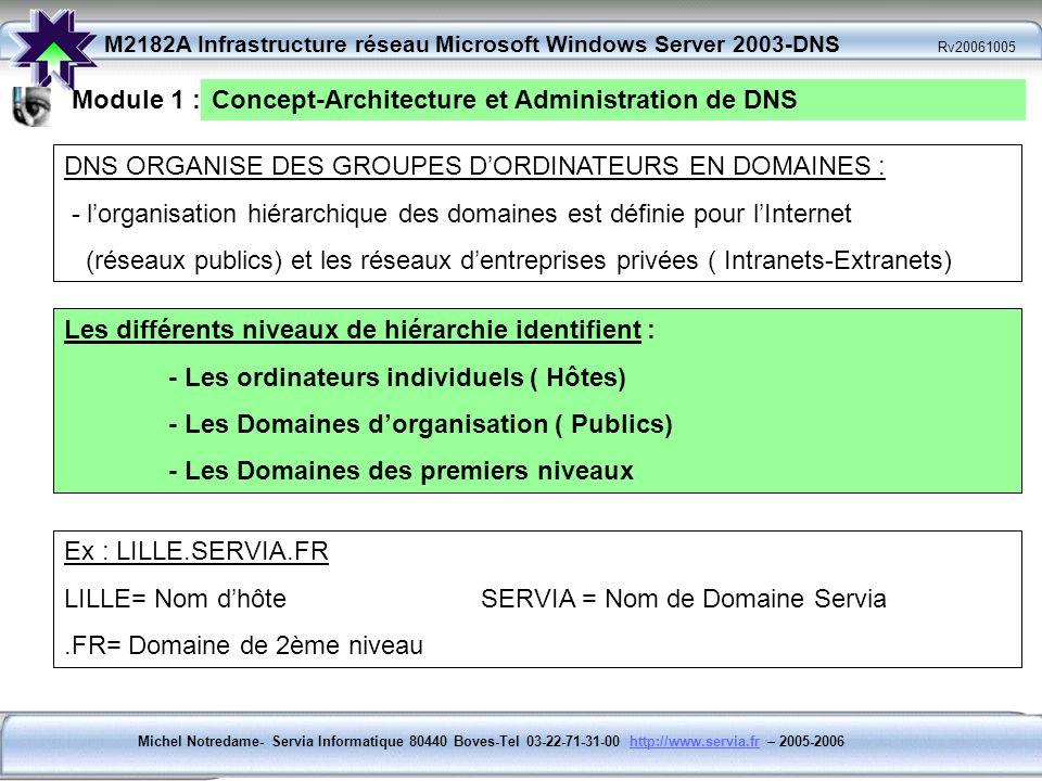 Michel Notredame- Servia Informatique 80440 Boves-Tel 03-22-71-31-00 http://www.servia.fr – 2005-2006http://www.servia.fr M2182A Infrastructure réseau Microsoft Windows Server 2003-DNS Rv20061005 Fonctionnement des redirecteurs Un redirecteur est un serveur DNS que dautres serveurs DNS internes désignent comme responsable du transfert des requêtes pour la résolution de noms de domaines DNS externes ou hors site Indication de racine (.).com Nwtraders.com Requête itérative Interroger.com Requête itérative Interroger nwtraders.com Réponse faisant autorité Requête récursive pour Mail1.nwtraders.com 172.16.64.11 redirecteur 172.16.64.11 Serveur local Requête récursive Module 7 : Résolution de noms