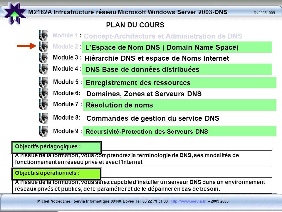 Michel Notredame- Servia Informatique 80440 Boves-Tel 03-22-71-31-00 http://www.servia.fr – 2005-2006http://www.servia.fr M2182A Infrastructure réseau Microsoft Windows Server 2003-DNS Rv20061005 Module 2 : LEspace de Nom DNS ( Domain Name Space) DNS est constitué de 3 composants principaux : 1- Lespace de noms de Domaines ( Domain Name space) - Comprend les enregistrements de ressources associées à cet espace - Les enregistrements de ressources sont appelés RR (Resources Records) 2- Les Serveurs de noms DNS ( DNS Name Servers) - Ce sont les machines que lesquelles sexécute le service DNS - Ces serveurs hébergent tout ou partie de lespace de nom géré ainsi que lenregistrement des ressources, - Ils assurent surtout le processus de résolution de noms initiés par les clients DNS 3- Les clients DNS (DNS Resolvers ou DNR).