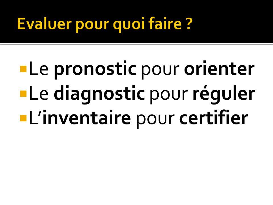 Le pronostic pour orienter Le diagnostic pour réguler Linventaire pour certifier