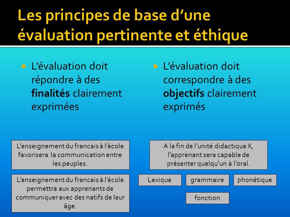 Lévaluation doit répondre à des finalités clairement exprimées Lenseignement du francais à lécole favorisera la communication entre les peuples. Léval