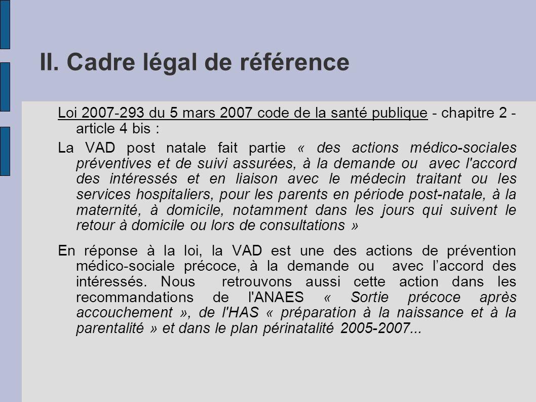 II. Cadre légal de référence Loi 2007-293 du 5 mars 2007 code de la santé publique - chapitre 2 - article 4 bis : La VAD post natale fait partie « des