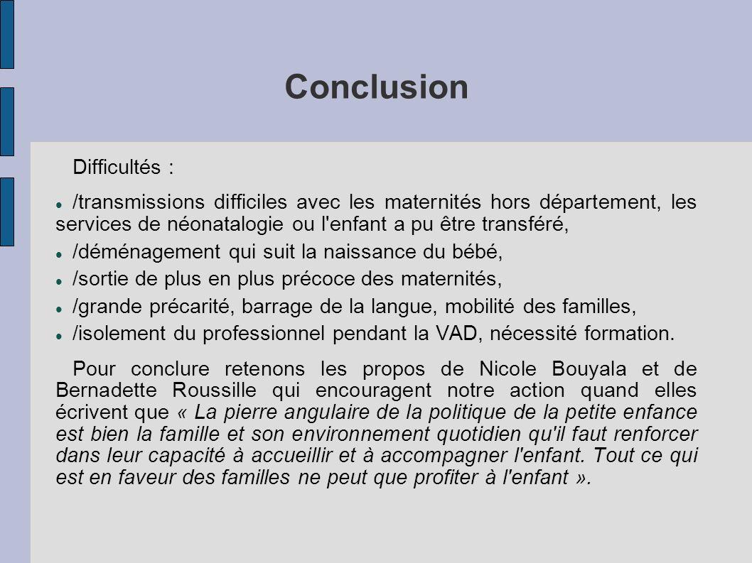 Conclusion Difficultés : /transmissions difficiles avec les maternités hors département, les services de néonatalogie ou l'enfant a pu être transféré,