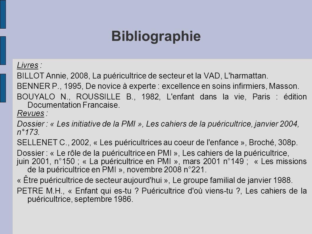 Bibliographie Livres : BILLOT Annie, 2008, La puéricultrice de secteur et la VAD, L'harmattan. BENNER P., 1995, De novice à experte : excellence en so