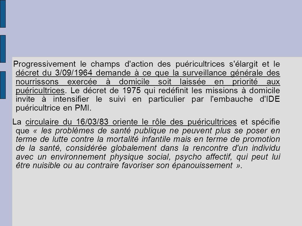 Progressivement le champs d'action des puéricultrices s'élargit et le décret du 3/09/1964 demande à ce que la surveillance générale des nourrissons ex